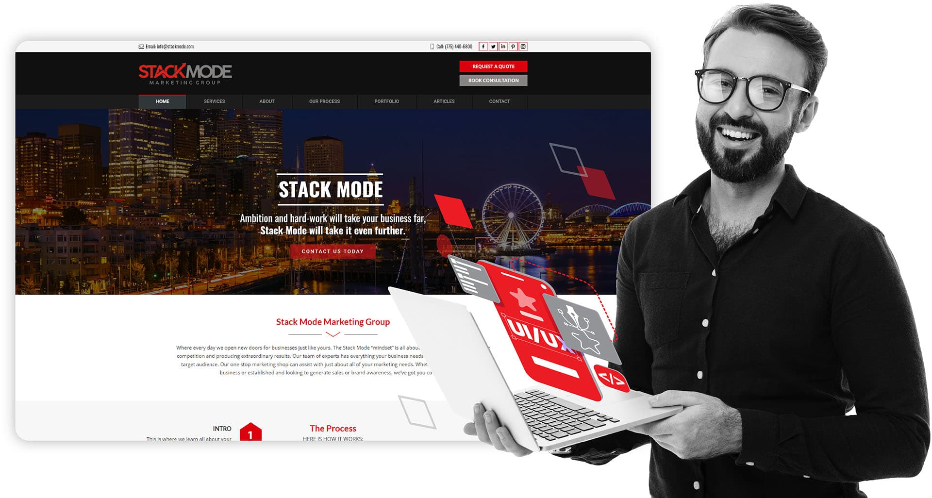 What Makes A Beautiful Website Design?